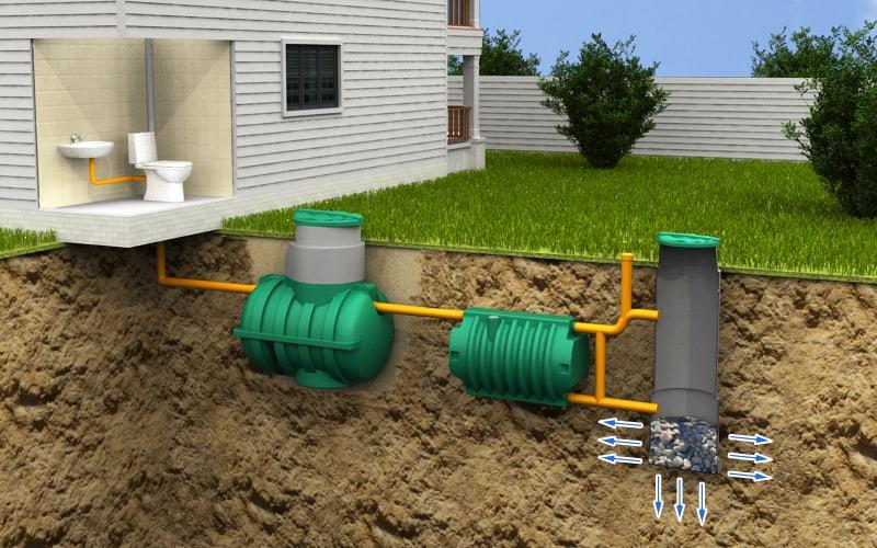 Как выбрать трубы для внутренней канализации ПВХ в Украине