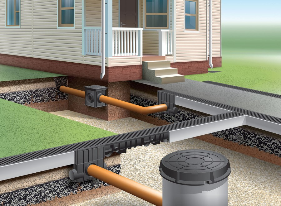 Особенности строительства канализации на участке